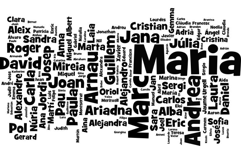 els noms de l'alumnat de l'Institut Joan Brudieu en format núvol