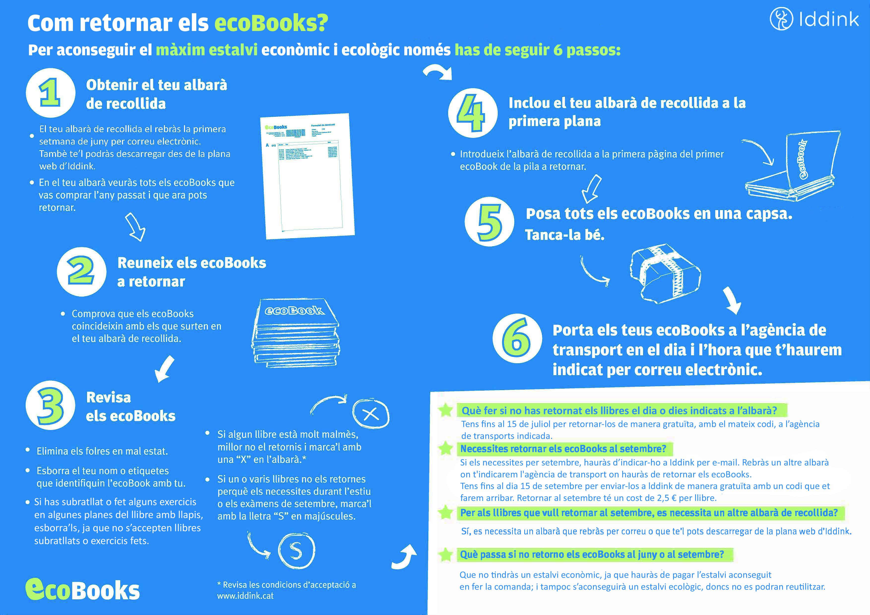 Com_retorrnar_ecoBooks_2020