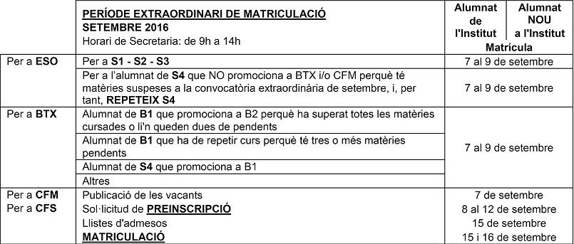Matrícula setembre ESO-BTX-CF-CAS