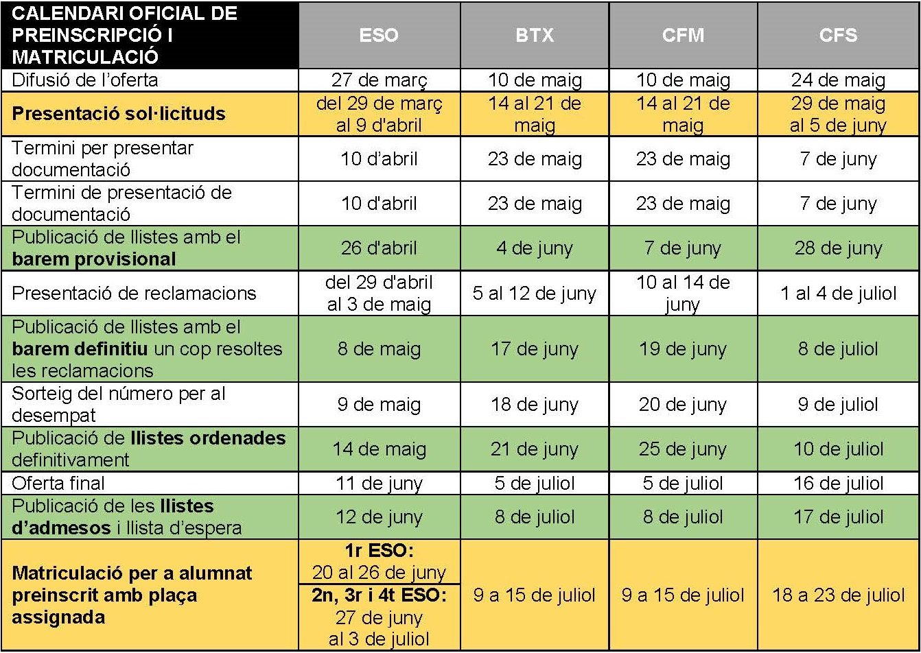 Calendari Preinscripcio i Matricula