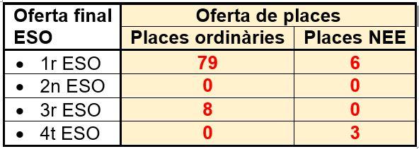21_PREINS_ESO_Oferta_final_places