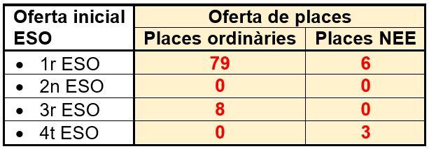 21_PREINS_ESO_Oferta_inicial_places